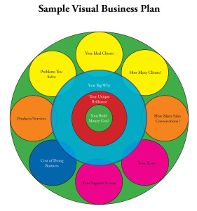 one page business plan creative entrepreneurs
